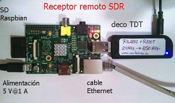 Raspberry_Pi_sdr_remoto